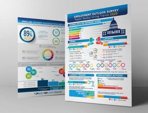 Print/Web – IPMA-HR Infographics